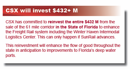 CSX Investment in SunRail